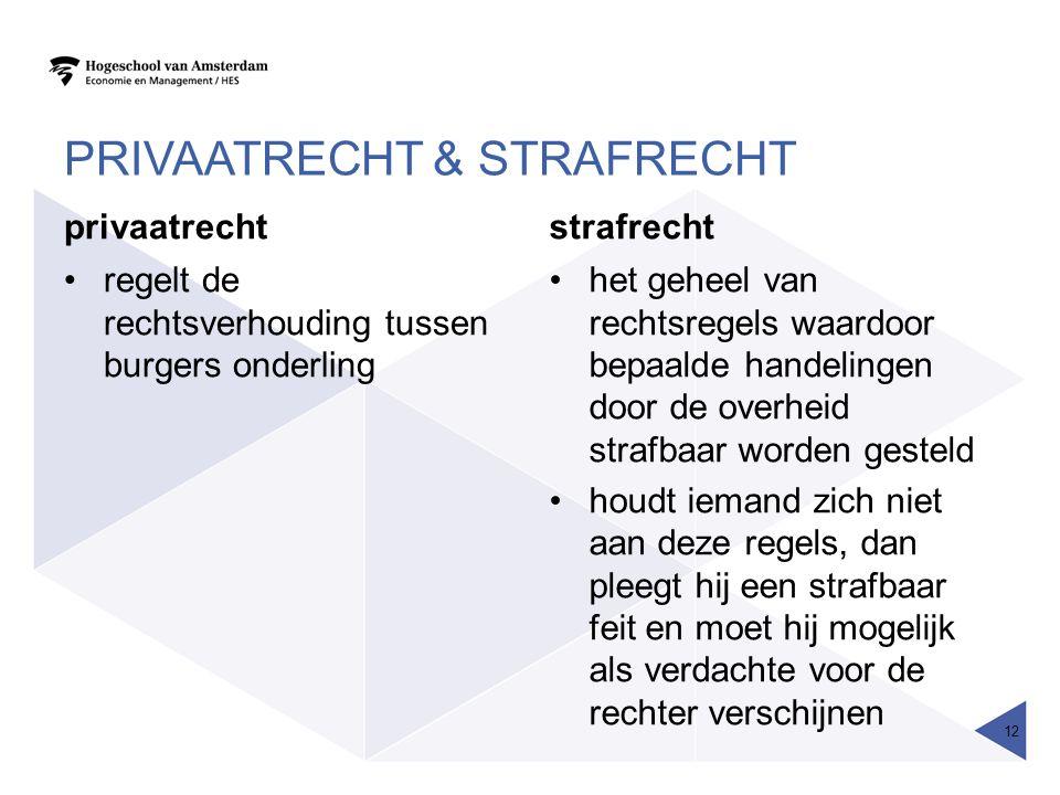 PRIVAATRECHT & STRAFRECHT privaatrecht regelt de rechtsverhouding tussen burgers onderling strafrecht het geheel van rechtsregels waardoor bepaalde ha