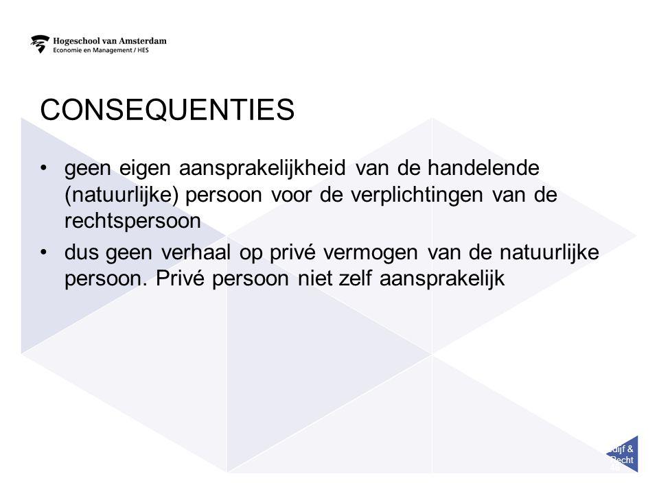 Bedijf & Recht 46 CONSEQUENTIES geen eigen aansprakelijkheid van de handelende (natuurlijke) persoon voor de verplichtingen van de rechtspersoon dus g