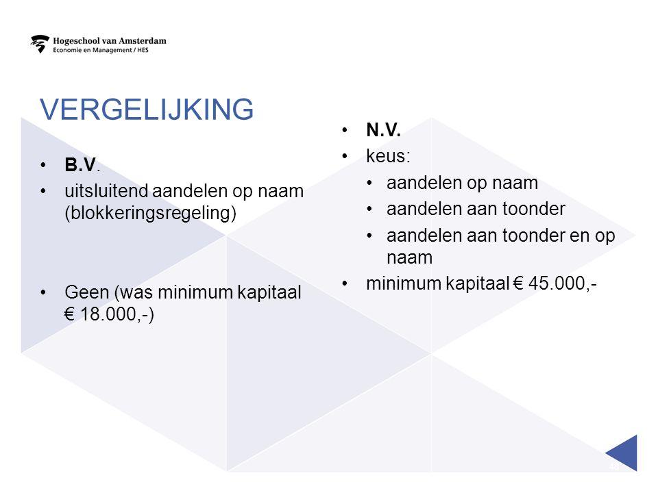 48 VERGELIJKING B.V. uitsluitend aandelen op naam (blokkeringsregeling) Geen (was minimum kapitaal € 18.000,-) N.V. keus: aandelen op naam aandelen aa