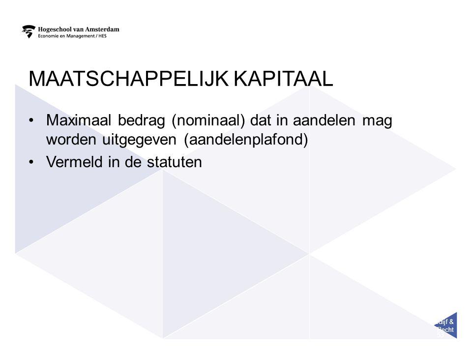 Bedijf & Recht 53 MAATSCHAPPELIJK KAPITAAL Maximaal bedrag (nominaal) dat in aandelen mag worden uitgegeven (aandelenplafond) Vermeld in de statuten