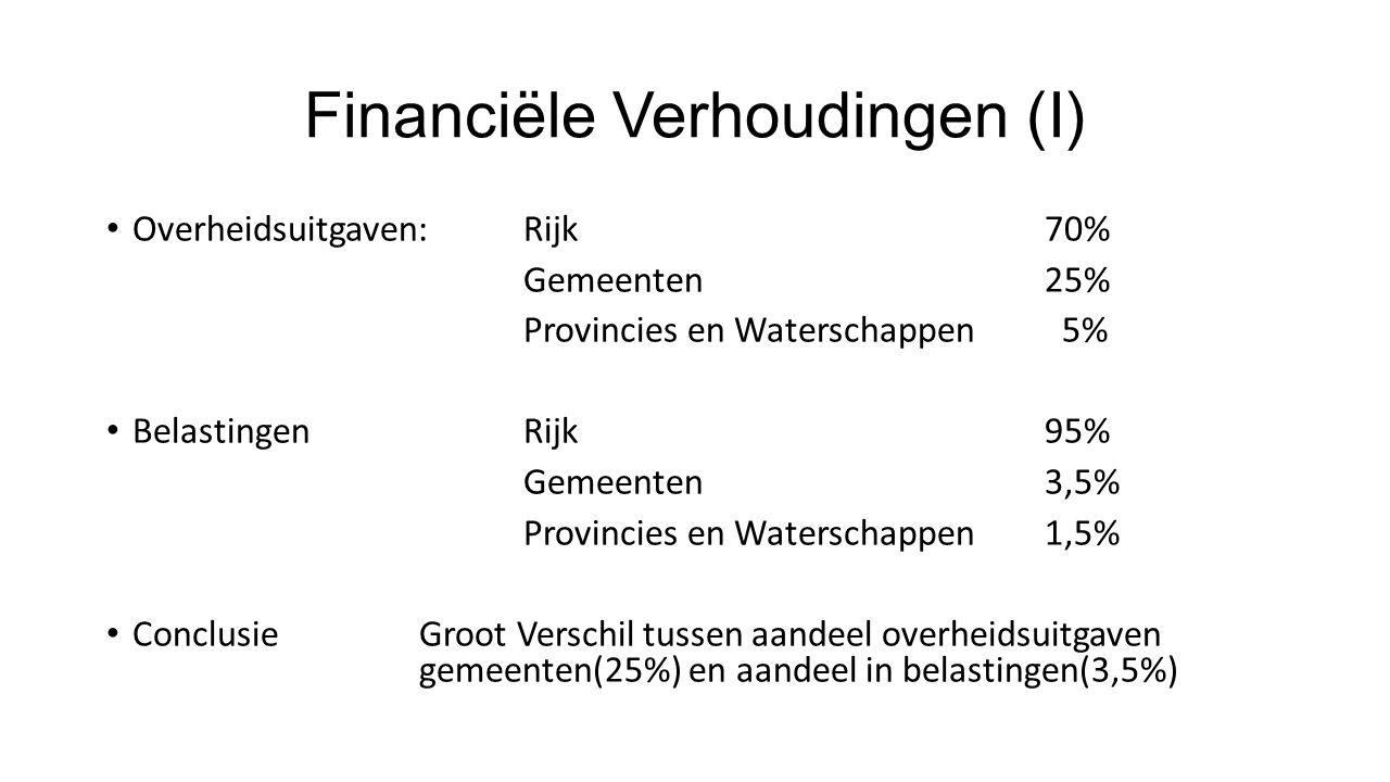 Financiële Verhoudingen (I) Overheidsuitgaven:Rijk70% Gemeenten25% Provincies en Waterschappen 5% BelastingenRijk95% Gemeenten3,5% Provincies en Waterschappen1,5% ConclusieGroot Verschil tussen aandeel overheidsuitgaven gemeenten(25%) en aandeel in belastingen(3,5%)