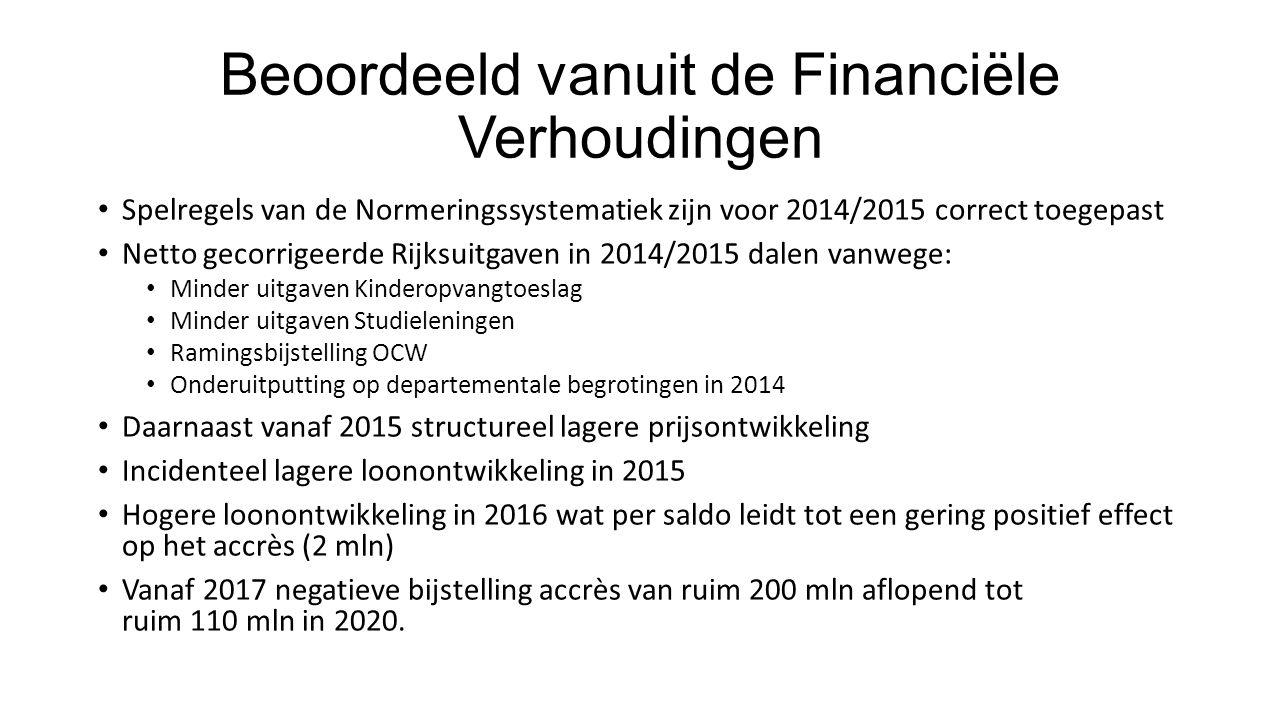 Oplossing begrotingsproblematiek Het Incidentele Tekort in 2015 zal met Eenmalige Maatregelen moeten worden opgelost.