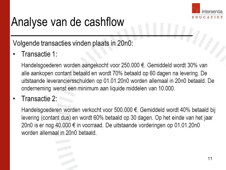 Analyse van de cashflow Volgende transacties vinden plaats in 20n0: Transactie 1: Handelsgoederen worden aangekocht voor 250.000 €.