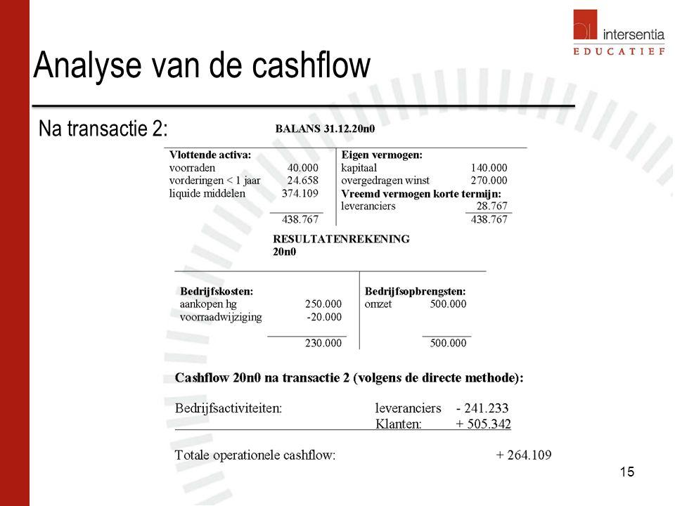 Analyse van de cashflow Na transactie 2: 15