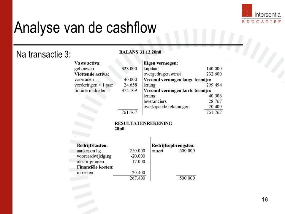 Analyse van de cashflow Na transactie 3: 16