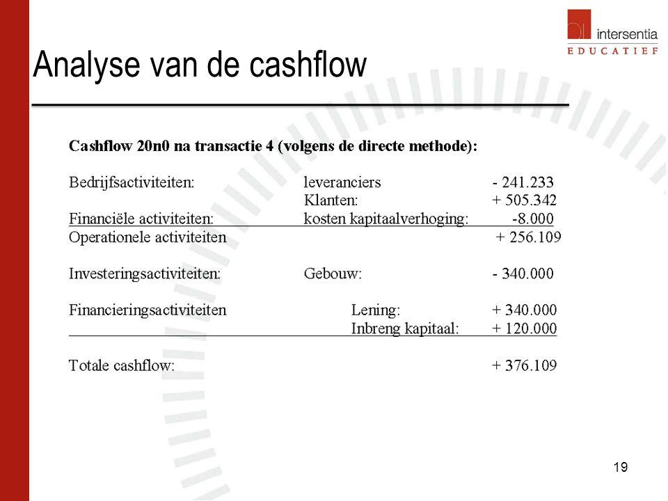 Analyse van de cashflow 19