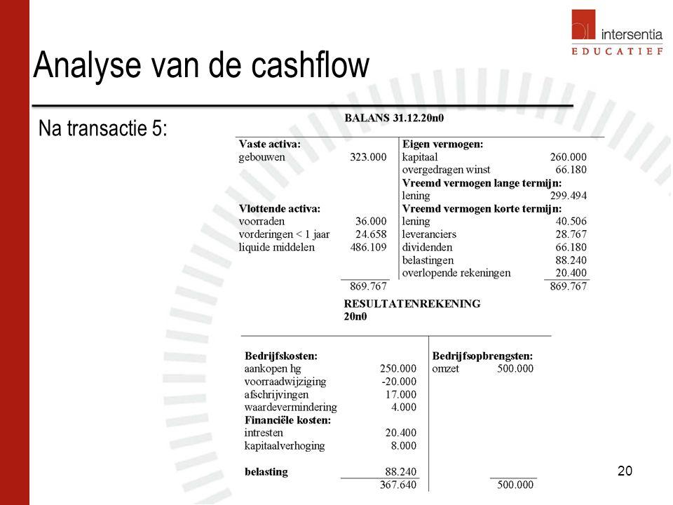 Analyse van de cashflow Na transactie 5: 20