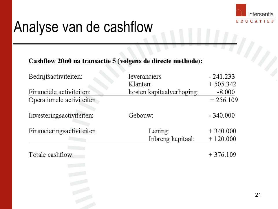 Analyse van de cashflow 21