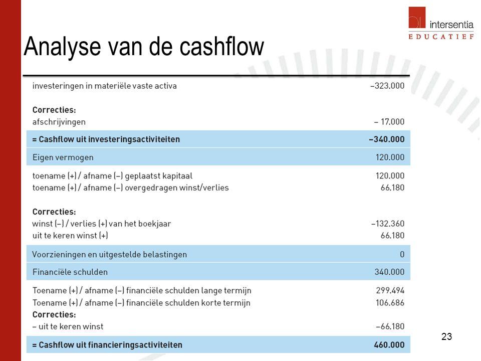 Analyse van de cashflow 23