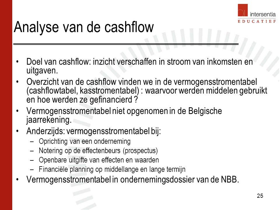 Analyse van de cashflow Doel van cashflow: inzicht verschaffen in stroom van inkomsten en uitgaven.