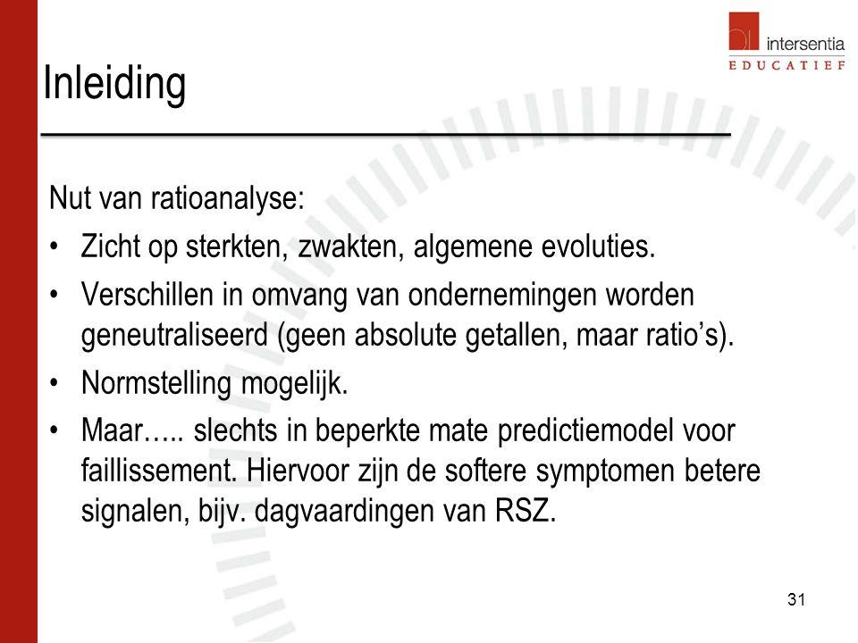 Inleiding Nut van ratioanalyse: Zicht op sterkten, zwakten, algemene evoluties.