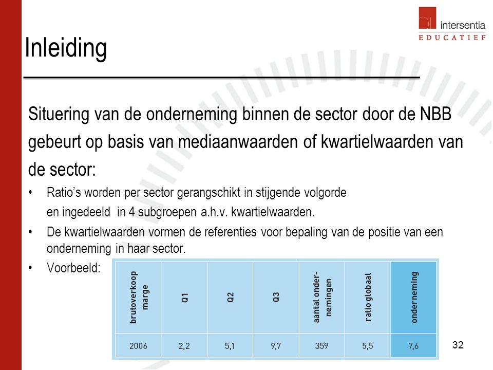 Inleiding Situering van de onderneming binnen de sector door de NBB gebeurt op basis van mediaanwaarden of kwartielwaarden van de sector: Ratio's worden per sector gerangschikt in stijgende volgorde en ingedeeld in 4 subgroepen a.h.v.