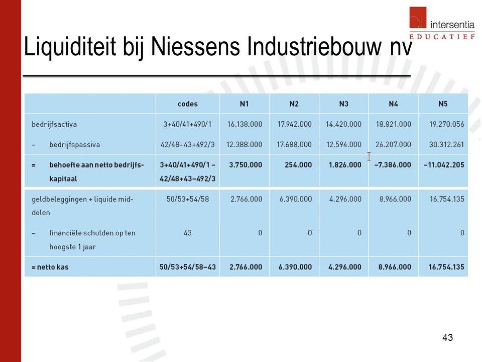 Liquiditeit bij Niessens Industriebouw nv 43