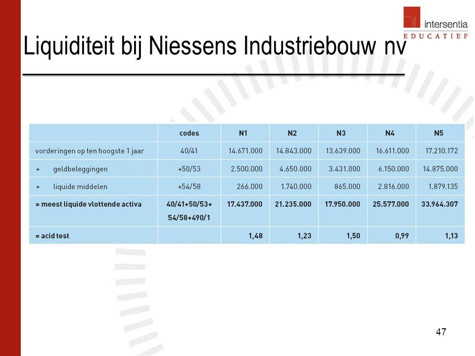 Liquiditeit bij Niessens Industriebouw nv 47