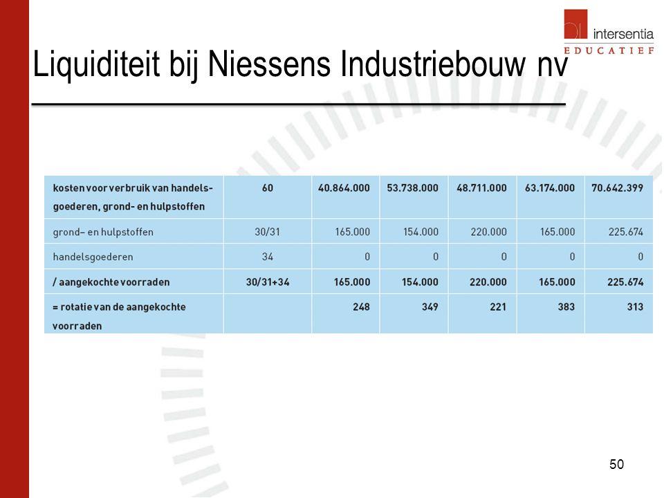 Liquiditeit bij Niessens Industriebouw nv 50
