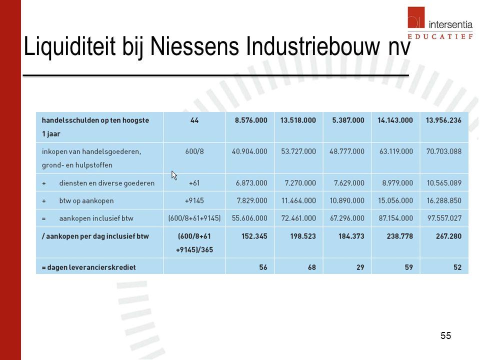 Liquiditeit bij Niessens Industriebouw nv 55