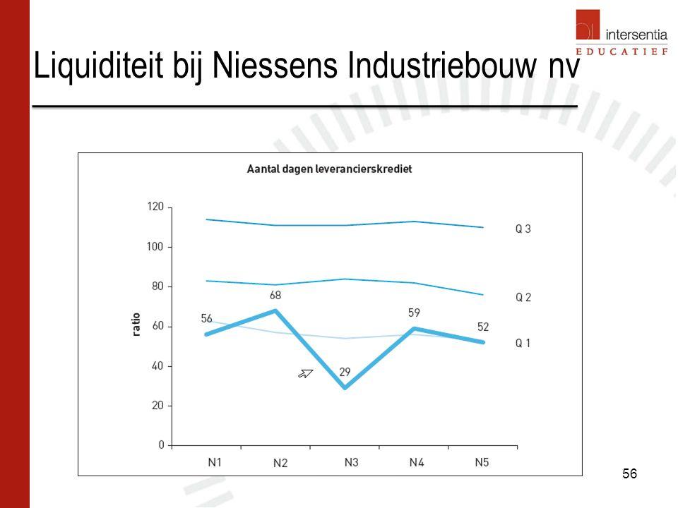 Liquiditeit bij Niessens Industriebouw nv 56