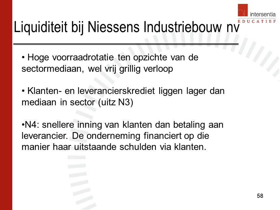 Liquiditeit bij Niessens Industriebouw nv 58 Hoge voorraadrotatie ten opzichte van de sectormediaan, wel vrij grillig verloop Klanten- en leverancierskrediet liggen lager dan mediaan in sector (uitz N3) N4: snellere inning van klanten dan betaling aan leverancier.