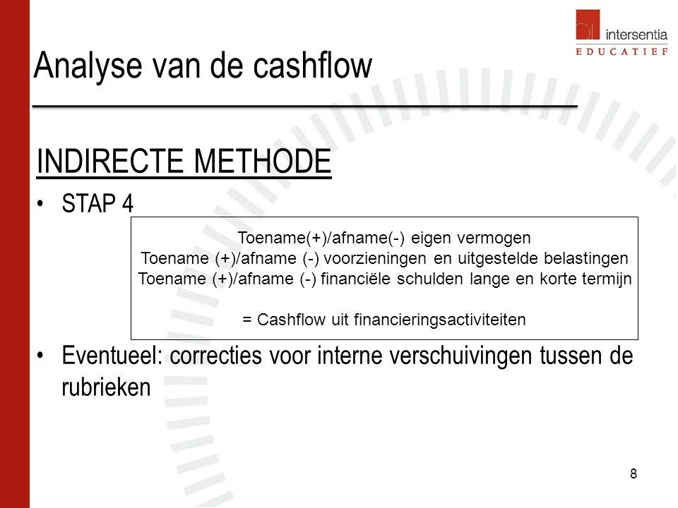 Liquiditeit bij Niessens Industriebouw nv 49