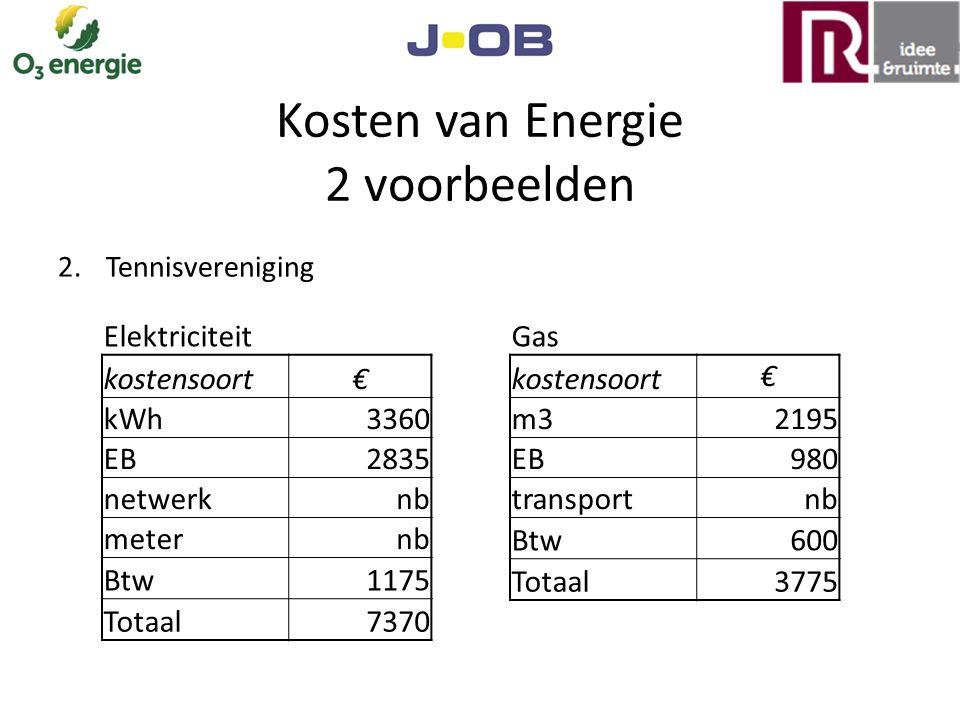Kosten van Energie 2 voorbeelden 2.Tennisvereniging Elektriciteit kostensoort€ kWh3360 EB2835 netwerknb meternb Btw1175 Totaal7370 Gas kostensoort € m32195 EB980 transportnb Btw600 Totaal3775