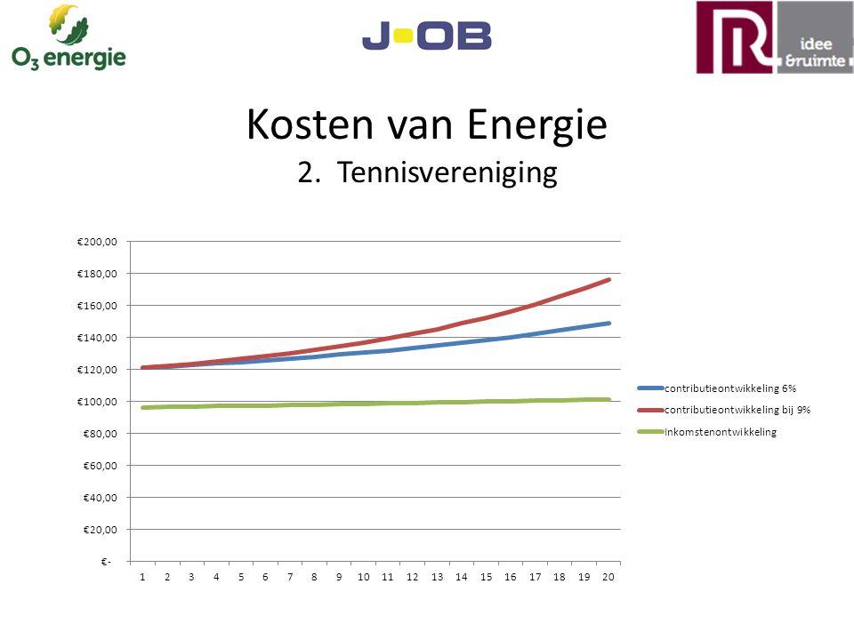 Kosten van Energie 2. Tennisvereniging