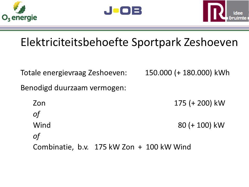 Elektriciteitsbehoefte Sportpark Zeshoeven Totale energievraag Zeshoeven:150.000 (+ 180.000) kWh Benodigd duurzaam vermogen: Zon 175 (+ 200) kW of Wind 80 (+ 100) kW of Combinatie, b.v.