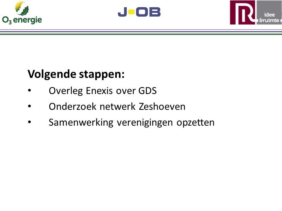 Volgende stappen: Overleg Enexis over GDS Onderzoek netwerk Zeshoeven Samenwerking verenigingen opzetten