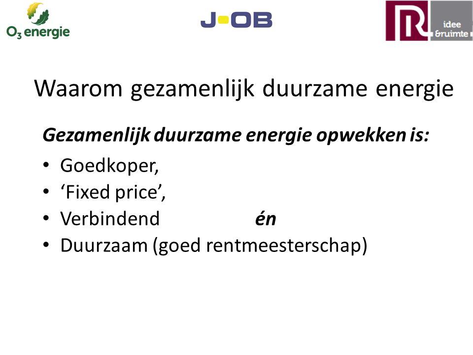 Kosten van Net - Energie Elektriciteit: Jaarl.GebruikElektr.