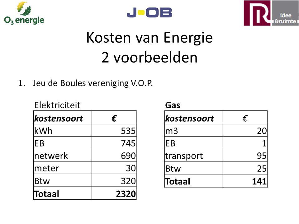 Kosten van Energie 2 voorbeelden 1.Jeu de Boules vereniging V.O.P.