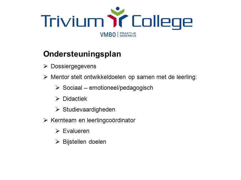 Ondersteuningsplan  Dossiergegevens  Mentor stelt ontwikkeldoelen op samen met de leerling:  Sociaal – emotioneel/pedagogisch  Didactiek  Studiev