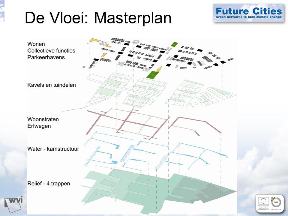 De Vloei: Masterplan