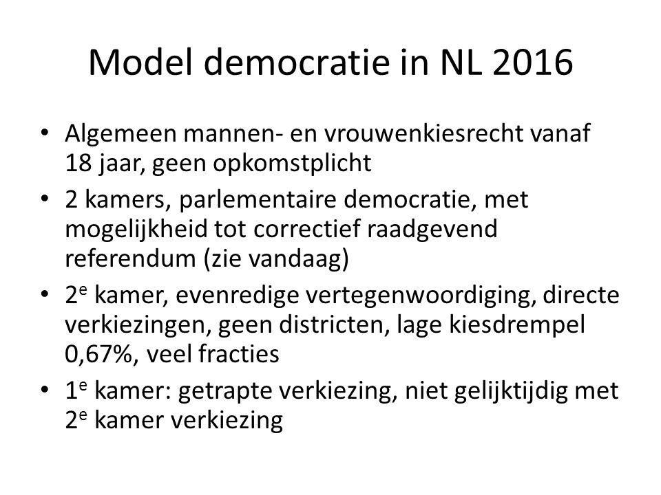 Model democratie in NL 2016 Algemeen mannen- en vrouwenkiesrecht vanaf 18 jaar, geen opkomstplicht 2 kamers, parlementaire democratie, met mogelijkheid tot correctief raadgevend referendum (zie vandaag) 2 e kamer, evenredige vertegenwoordiging, directe verkiezingen, geen districten, lage kiesdrempel 0,67%, veel fracties 1 e kamer: getrapte verkiezing, niet gelijktijdig met 2 e kamer verkiezing