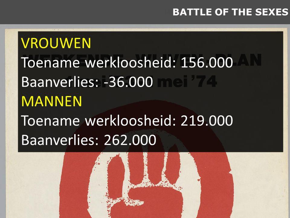 BATTLE OF THE SEXES VROUWEN Toename werkloosheid: 156.000 Baanverlies: -36.000 MANNEN Toename werkloosheid: 219.000 Baanverlies: 262.000 BATTLE OF THE SEXES