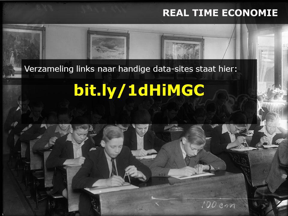 REAL TIME ECONOMIE Verzameling links naar handige data-sites staat hier: bit.ly/1dHiMGC