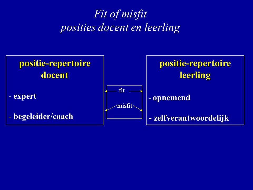 Docent-student positie-repertoire docent - expert - begeleider/coach positie-repertoire leerling - opnemend - zelfverantwoordelijk Fit of misfit posities docent en leerling fit misfit