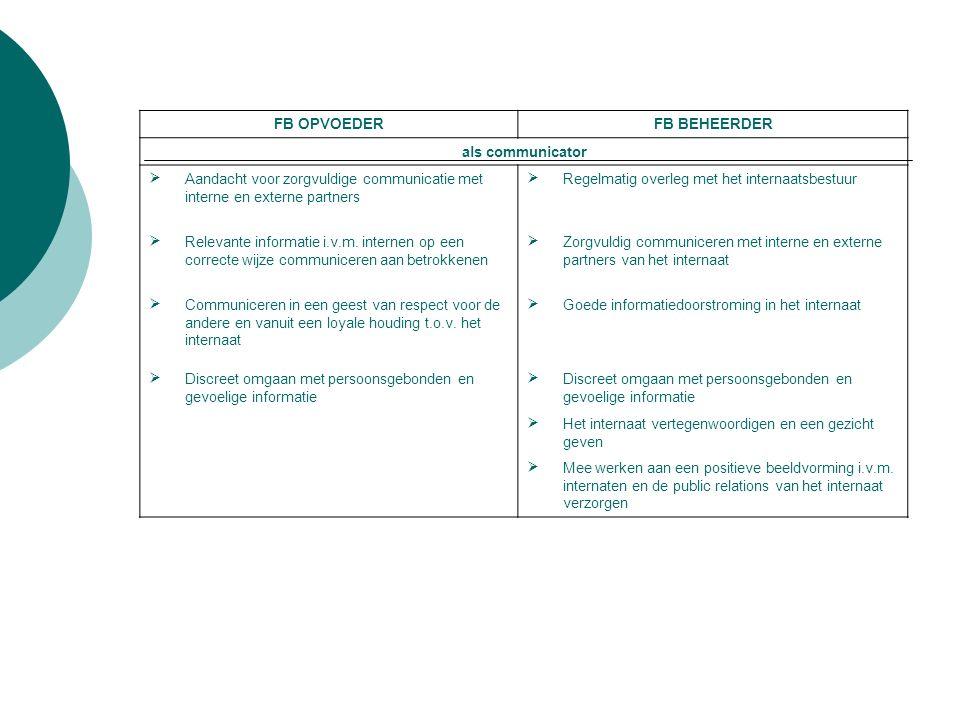 FB OPVOEDERFB BEHEERDER als communicator  Aandacht voor zorgvuldige communicatie met interne en externe partners  Regelmatig overleg met het internaatsbestuur  Relevante informatie i.v.m.