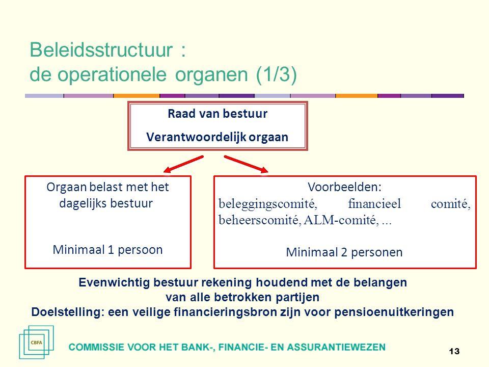 Beleidsstructuur : de operationele organen (1/3) 13 Raad van bestuur Verantwoordelijk orgaan Orgaan belast met het dagelijks bestuur Minimaal 1 persoon Voorbeelden: beleggingscomité, financieel comité, beheerscomité, ALM-comité,...