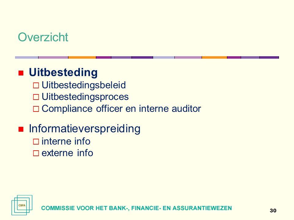 Overzicht 30 Uitbesteding  Uitbestedingsbeleid  Uitbestedingsproces  Compliance officer en interne auditor Informatieverspreiding  interne info  externe info