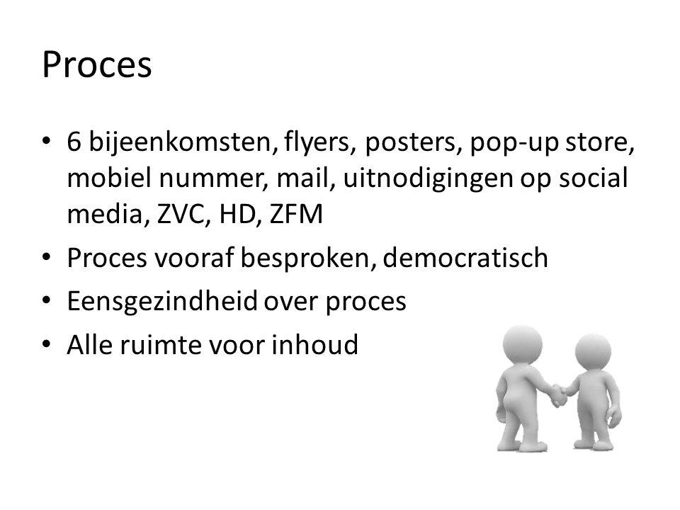 Proces 6 bijeenkomsten, flyers, posters, pop-up store, mobiel nummer, mail, uitnodigingen op social media, ZVC, HD, ZFM Proces vooraf besproken, democratisch Eensgezindheid over proces Alle ruimte voor inhoud