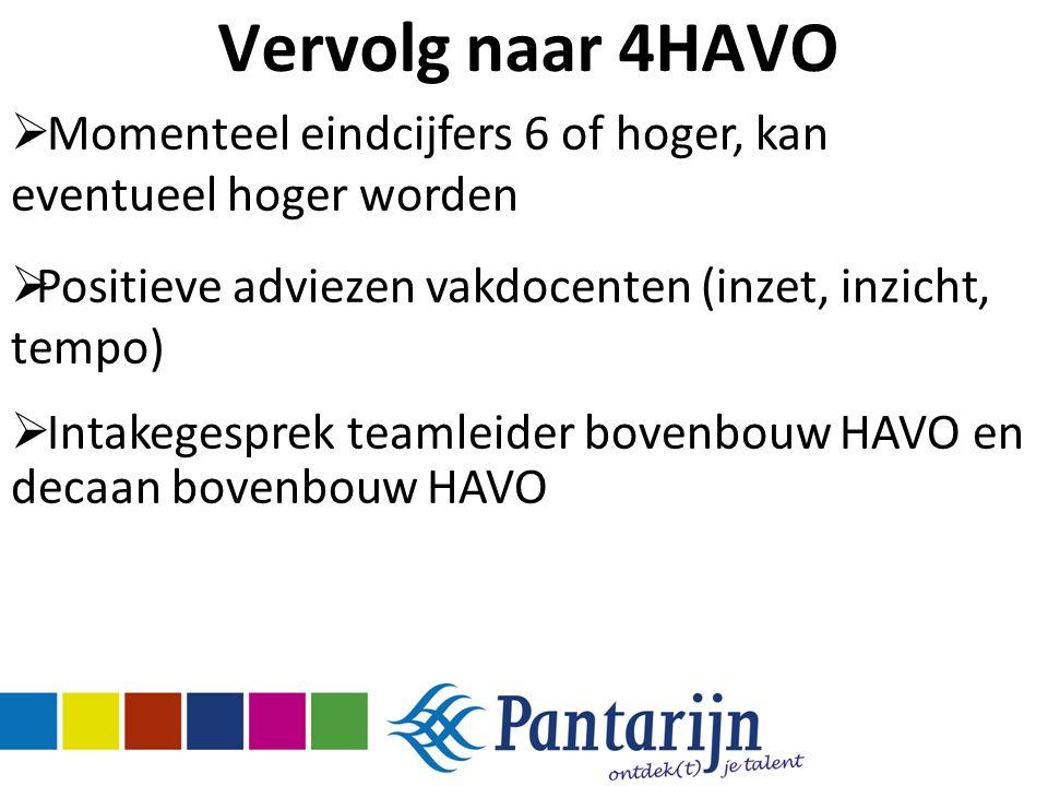 Vervolg naar 4HAVO  Momenteel eindcijfers 6 of hoger, kan eventueel hoger worden  Positieve adviezen vakdocenten (inzet, inzicht, tempo)  Intakegesprek teamleider bovenbouw HAVO en decaan bovenbouw HAVO