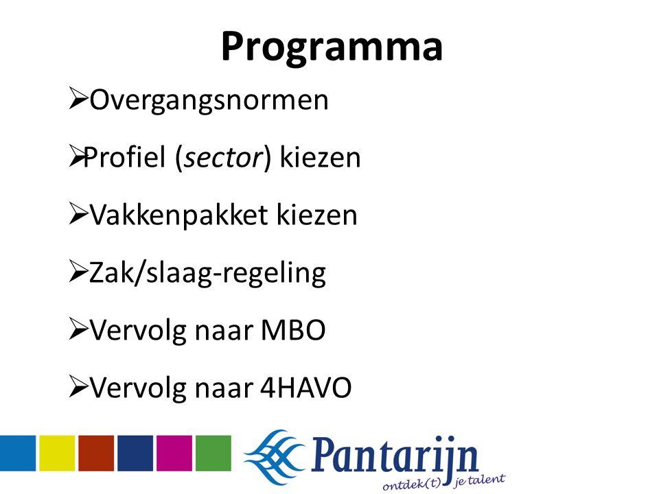 Programma  Overgangsnormen  Profiel (sector) kiezen  Vakkenpakket kiezen  Zak/slaag-regeling  Vervolg naar MBO  Vervolg naar 4HAVO