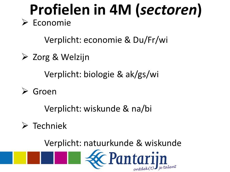 Profielen in 4M (sectoren)  Economie Verplicht: economie & Du/Fr/wi  Zorg & Welzijn Verplicht: biologie & ak/gs/wi  Groen Verplicht: wiskunde & na/bi  Techniek Verplicht: natuurkunde & wiskunde