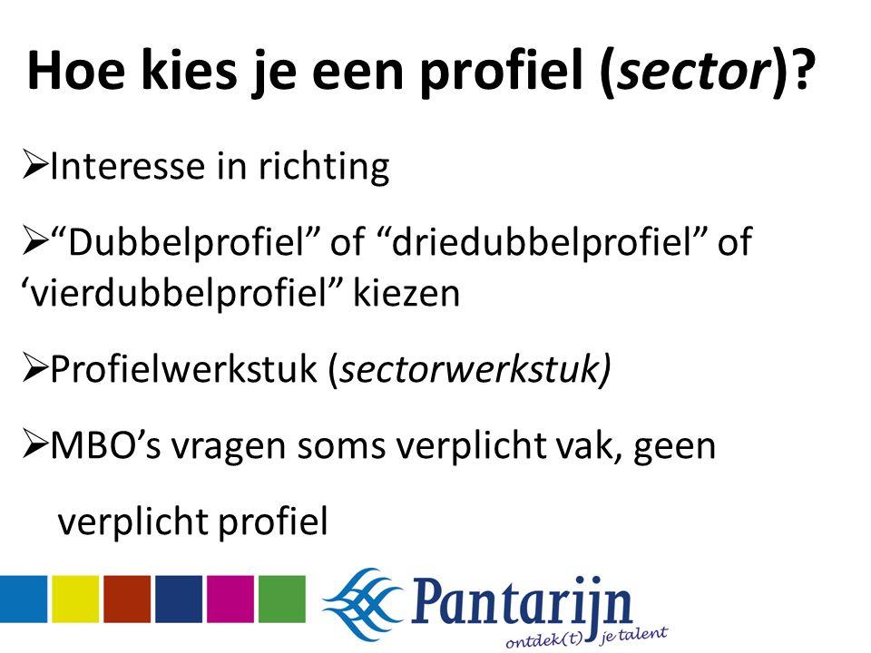 Vakkenpakket  Je doet examen in 6 vakken, maar er tellen 7 vakken mee (7 e vak is maatschappijleer, afgesloten in klas 3)  Keuzevakken (6 e + 7 e vak) zijn altijd onder voorbehoud  8 e vak kiezen mag, maar kan zelden vanwege rooster Voorbeelden:  Sector economie: Ne/En/ec/wi/na/bi  Sector zorg & welzijn: Ne/En/bi/ak/na/sk  Sector groen: Ne/En/wi/bi/Fr/sk  Sector techniek: Ne/En/na/wi/ec/gs