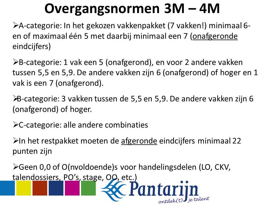 Overgangsnormen 3M – 4M  A-categorie: In het gekozen vakkenpakket (7 vakken!) minimaal 6- en of maximaal één 5 met daarbij minimaal een 7 (onafgeronde eindcijfers)  B-categorie: 1 vak een 5 (onafgerond), en voor 2 andere vakken tussen 5,5 en 5,9.