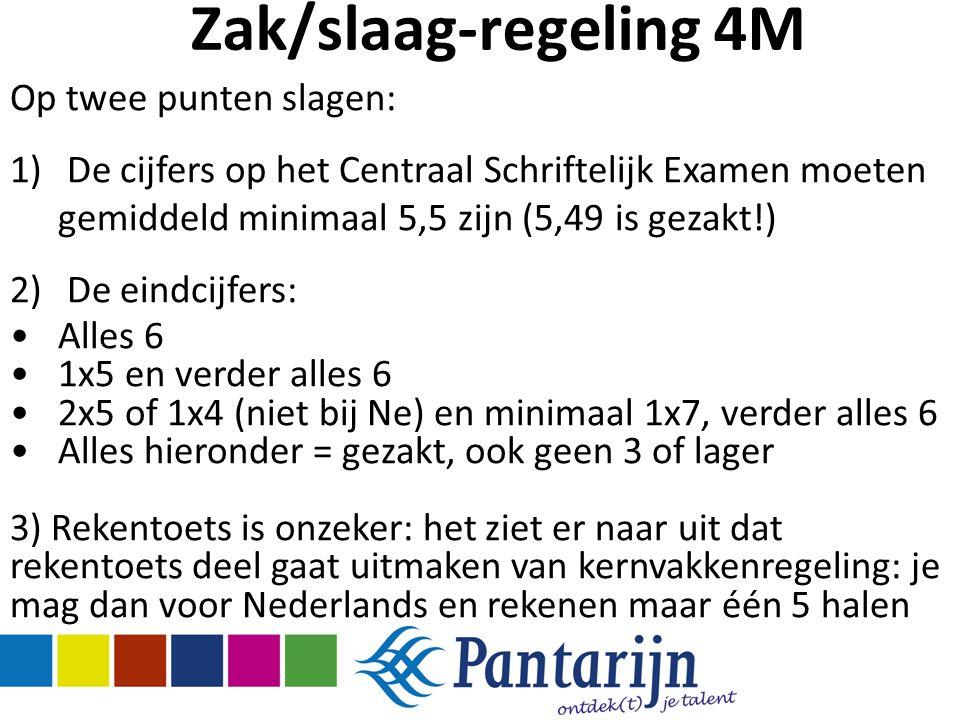 Zak/slaag-regeling 4M Op twee punten slagen: 1) De cijfers op het Centraal Schriftelijk Examen moeten gemiddeld minimaal 5,5 zijn (5,49 is gezakt!) 2)