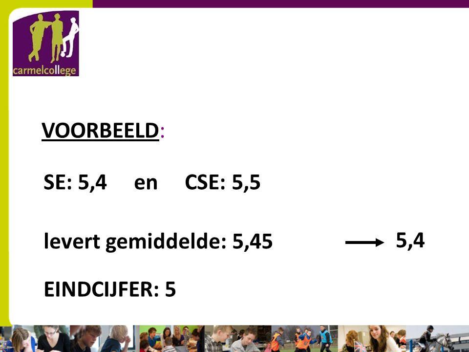 sn VOORBEELD: SE: 5,4 en CSE: 5,5 levert gemiddelde: 5,45 5,4 EINDCIJFER: 5
