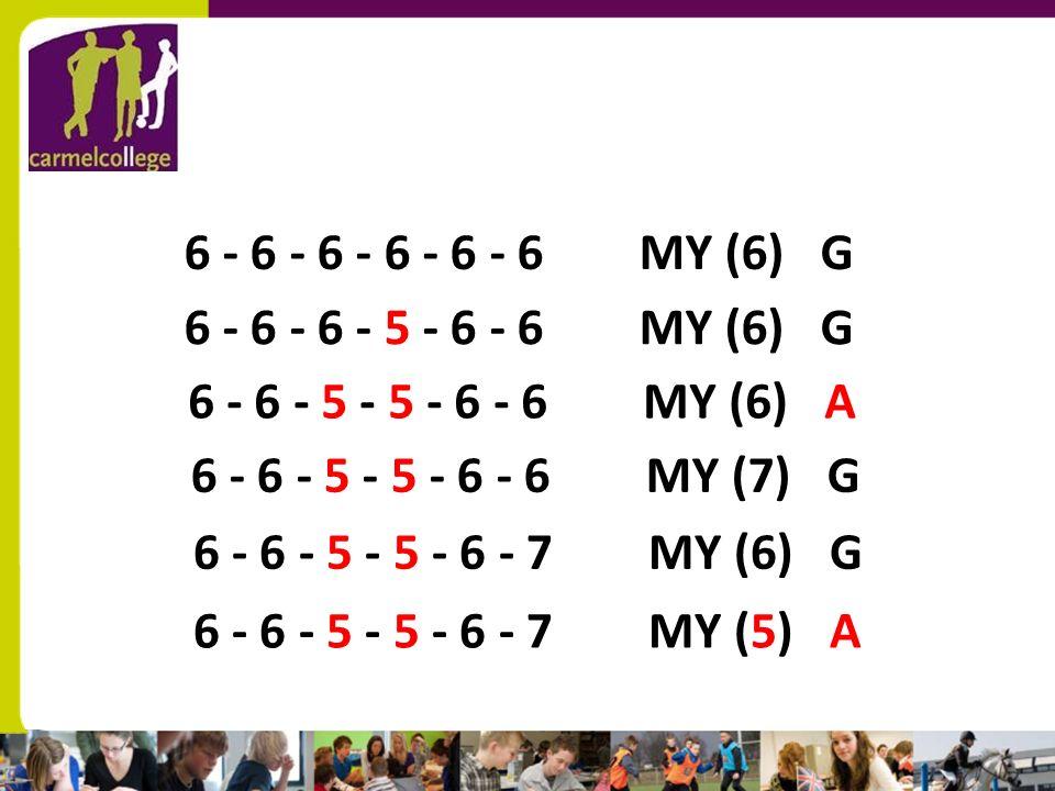 sn 6 - 6 - 6 - 5 - 6 - 6 MY (6) G 6 - 6 - 6 - 6 - 6 - 6 MY (6) G 6 - 6 - 5 - 5 - 6 - 6 MY (6) A 6 - 6 - 5 - 5 - 6 - 7 MY (6) G 6 - 6 - 5 - 5 - 6 - 6 M