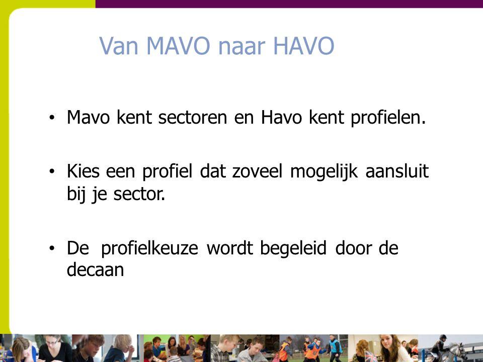 Van MAVO naar HAVO Mavo kent sectoren en Havo kent profielen. Kies een profiel dat zoveel mogelijk aansluit bij je sector. De profielkeuze wordt begel