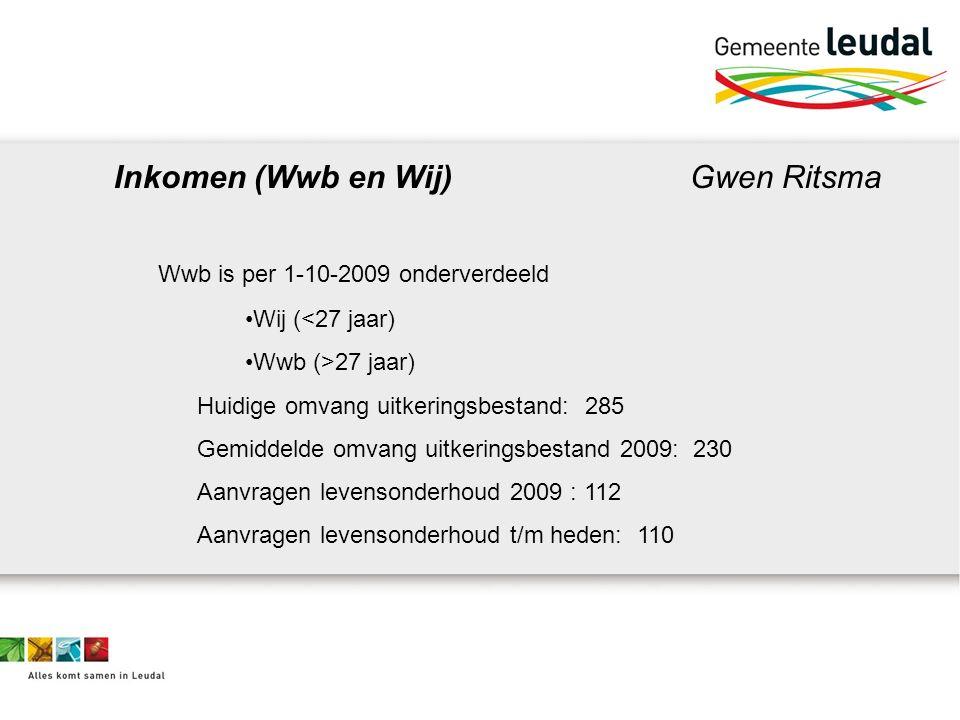 Inkomen (Wwb en Wij)Gwen Ritsma Wwb is per 1-10-2009 onderverdeeld Wij (<27 jaar) Wwb (>27 jaar) Huidige omvang uitkeringsbestand: 285 Gemiddelde omvang uitkeringsbestand 2009: 230 Aanvragen levensonderhoud 2009 : 112 Aanvragen levensonderhoud t/m heden: 110