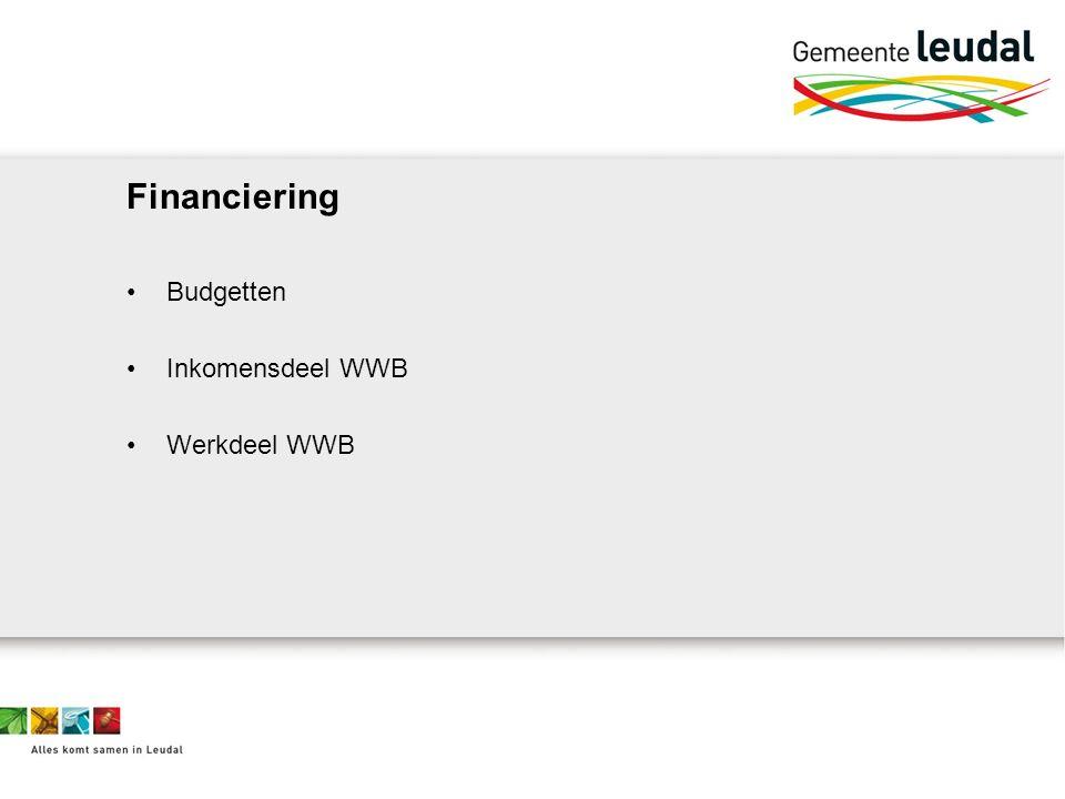 Financiering Budgetten Inkomensdeel WWB Werkdeel WWB